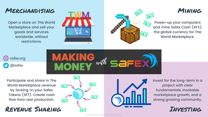 Making Money with Safex