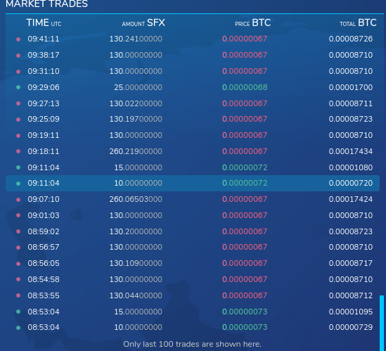 market trades sfx btc xcalibra.com blockchain trading